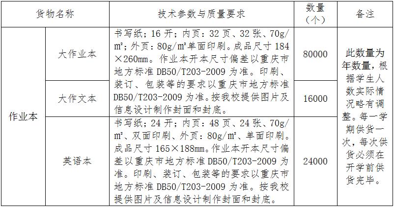 重庆市九龙坡职业
